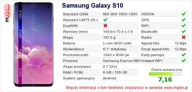 Dane telefonu Samsung Galaxy S10