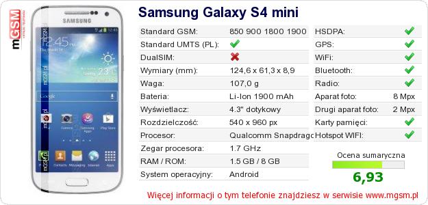 Dane telefonu Samsung Galaxy S4 mini