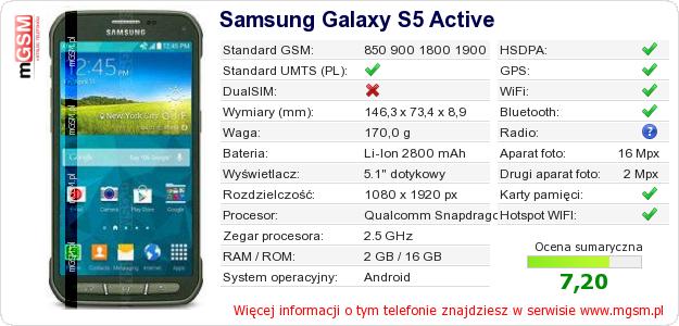 Dane telefonu Samsung Galaxy S5 Active