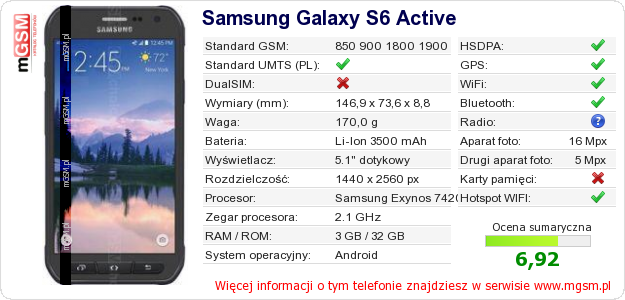 Dane telefonu Samsung Galaxy S6 Active