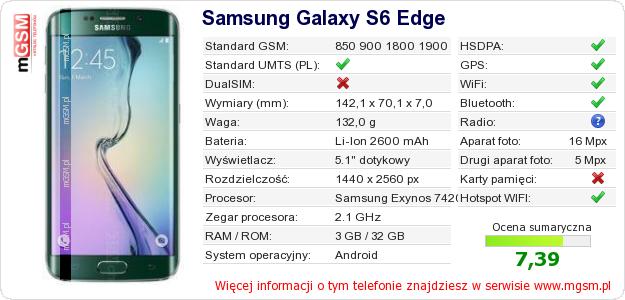 Dane telefonu Samsung Galaxy S6 Edge