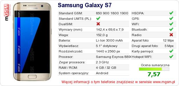 Dane telefonu Samsung Galaxy S7