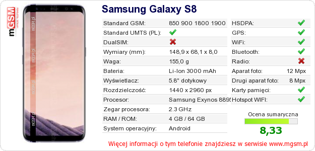 Dane telefonu Samsung Galaxy S8