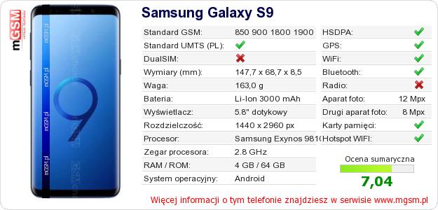 Dane telefonu Samsung Galaxy S9