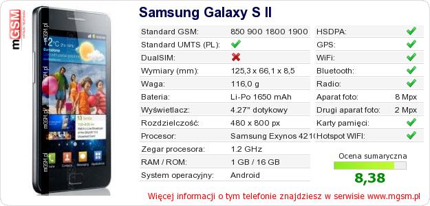 Dane telefonu Samsung Galaxy S II