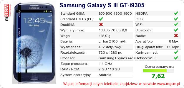 Dane telefonu Samsung Galaxy S III GT-i9305