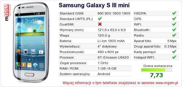 Dane telefonu Samsung Galaxy S III mini