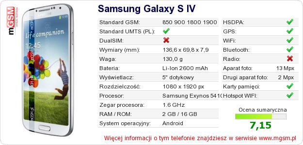 Dane telefonu Samsung Galaxy S IV