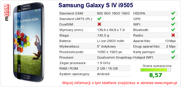 Dane telefonu Samsung Galaxy S IV i9505