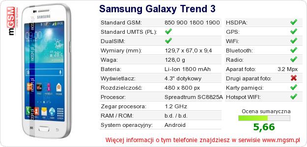 Dane telefonu Samsung Galaxy Trend 3