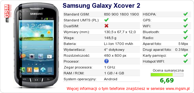 Dane telefonu Samsung Galaxy Xcover 2