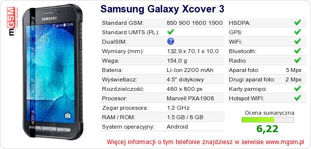 Dane telefonu Samsung Galaxy Xcover 3
