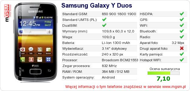 Dane telefonu Samsung Galaxy Y Duos