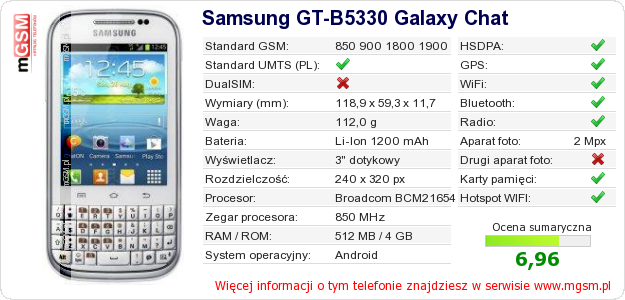 Dane telefonu Samsung GT-B5330 Galaxy Chat
