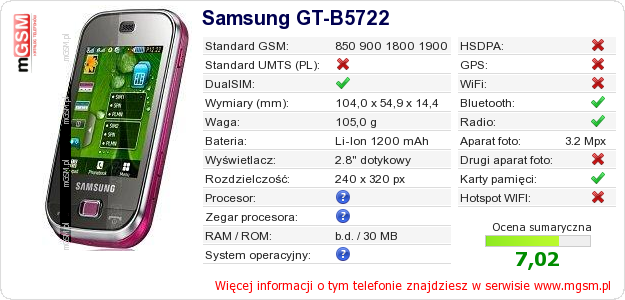 Dane telefonu Samsung GT-B5722