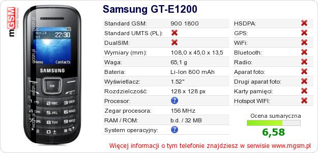 Dane telefonu Samsung GT-E1200