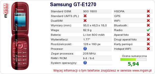 Dane telefonu Samsung GT-E1270