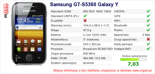 Samsung Galaxy Young GT S5360 Dane Techniczne  Apps Directories
