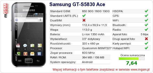 Dane telefonu Samsung GT-S5830 Ace