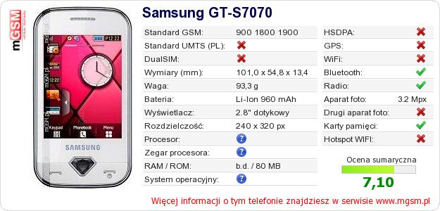 Dane telefonu Samsung GT-S7070