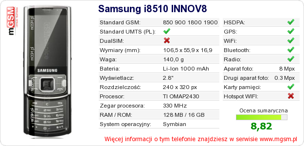 Samsung I8510 Innov8 Pc Studio Download