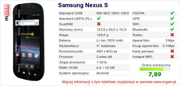 Dane telefonu Samsung Nexus S
