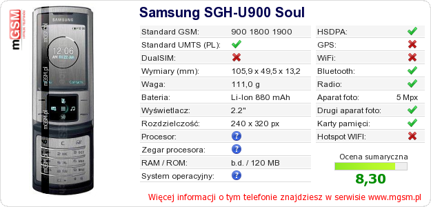 Dane telefonu Samsung SGH-U900 Soul