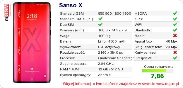 Dane telefonu Sanso X