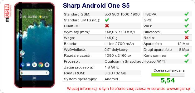 Dane telefonu Sharp Android One S5