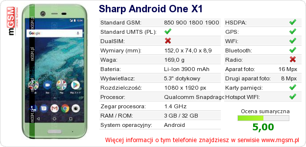 Dane telefonu Sharp Android One X1
