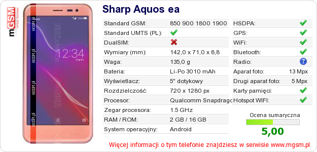 Dane telefonu Sharp Aquos ea