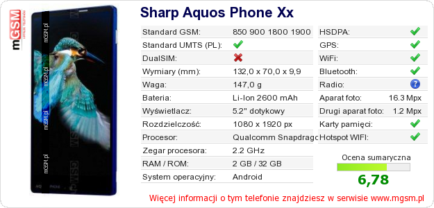 Dane telefonu Sharp Aquos Phone Xx