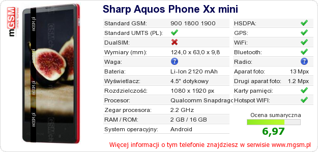 Dane telefonu Sharp Aquos Phone Xx mini
