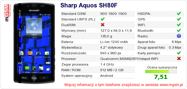 Dane telefonu Sharp Aquos SH80F