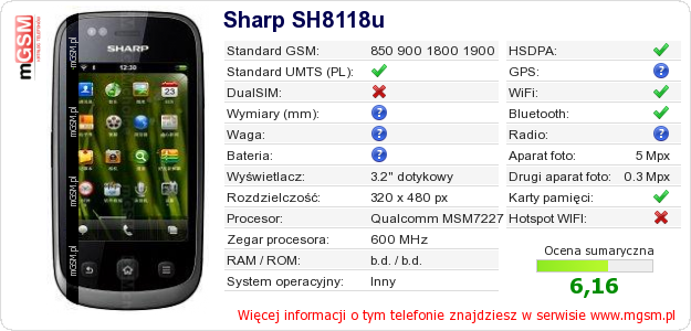 Dane telefonu Sharp SH8118u