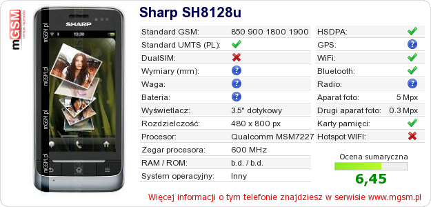 Dane telefonu Sharp SH8128u