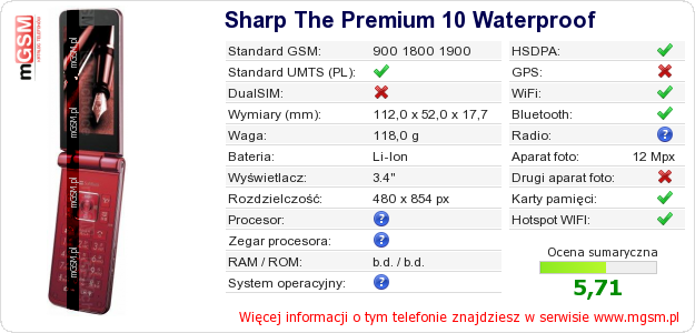Dane telefonu Sharp The Premium 10 Waterproof