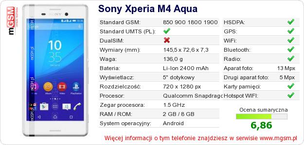 Dane telefonu Sony Xperia M4 Aqua