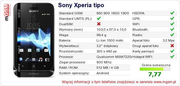 Dane telefonu Sony Xperia tipo