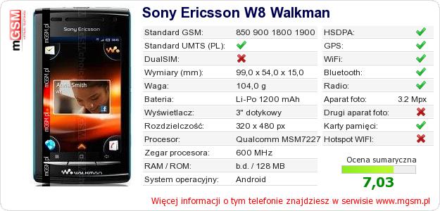 Dane telefonu Sony Ericsson W8 Walkman