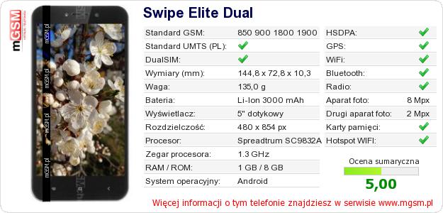 Dane telefonu Swipe Elite Dual
