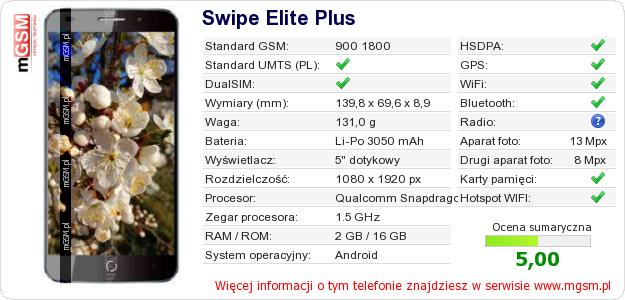 Dane telefonu Swipe Elite Plus