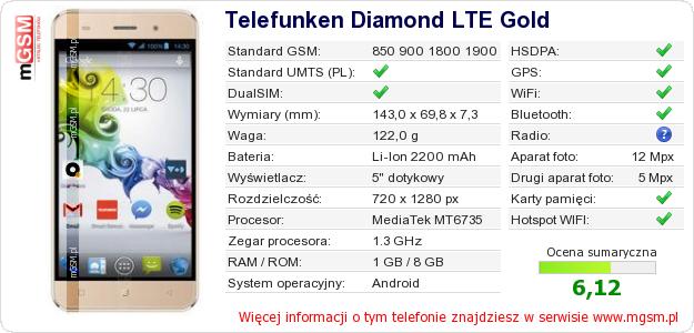 Dane telefonu Telefunken Diamond LTE Gold