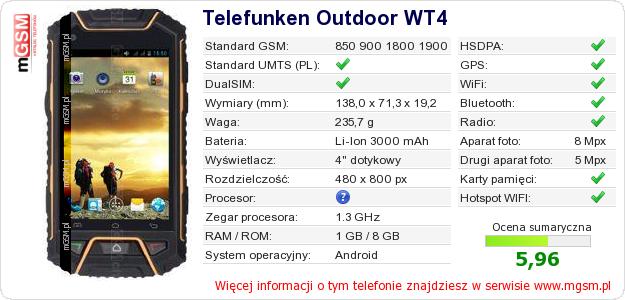 Dane telefonu Telefunken Outdoor WT4