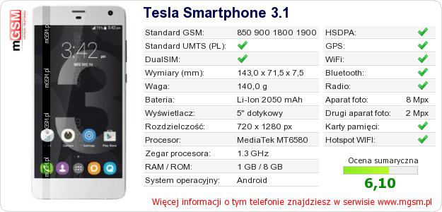 Dane telefonu Tesla Smartphone 3.1