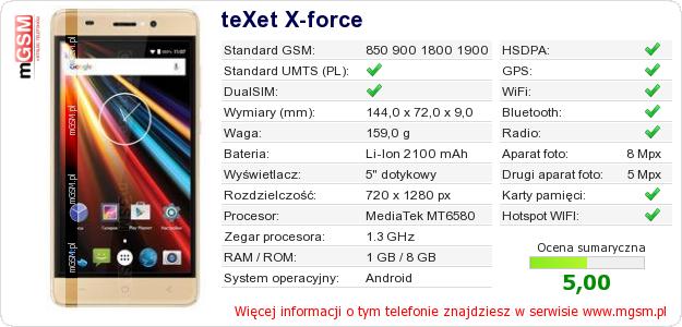 Dane telefonu teXet X-force