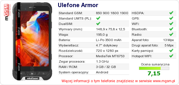 Dane telefonu Ulefone Armor