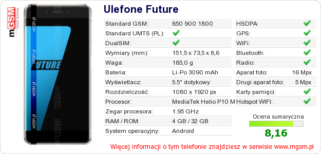 Dane telefonu Ulefone Future