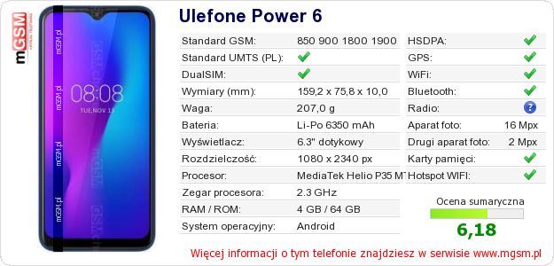 Dane telefonu Ulefone Power 6