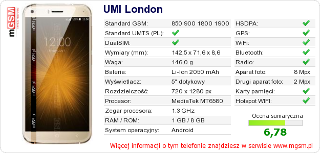 Dane telefonu UMI London